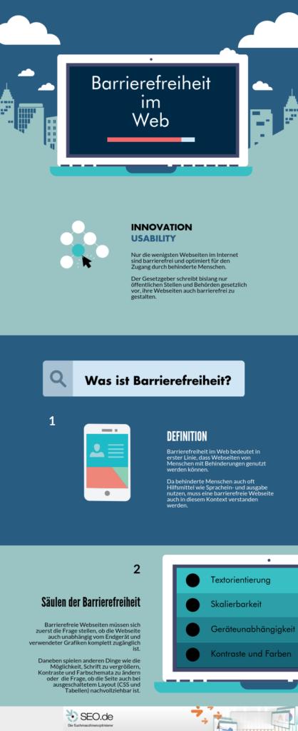Infografik mit Informationen zum barrierefreien Surfen