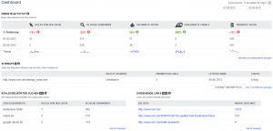 Bing Webmaster Dashboard